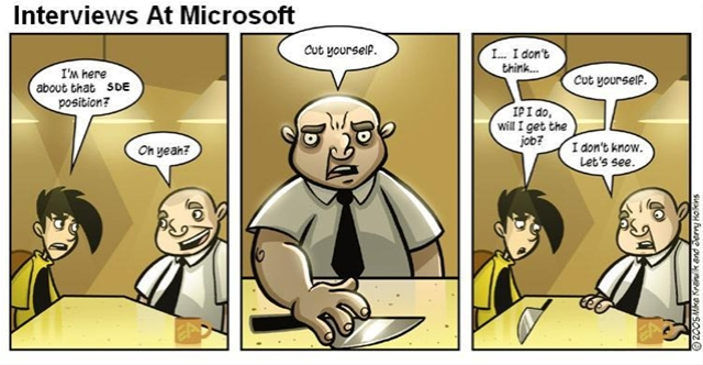 Microsoft Interview Process Aleem S Weblog